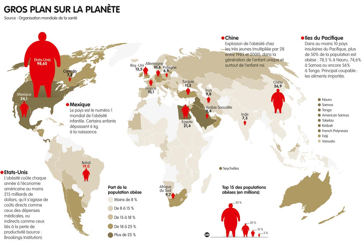 Coronavirus: statistiques de risques pour les jeunes et les sains